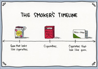 Smoker's Timeline (1 card/1 envelope) - Blank Card - FRONT: THE SMOKER'S TIMELINE - Gum that looks like cigarettes. - Cigarettes. - Cigarettes that look like gum.
