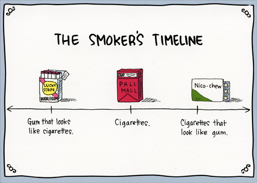 Smoker's Timeline (1 card/1 envelope) Rhymes with Orange Funny Blank Card - FRONT: THE SMOKER'S TIMELINE - Gum that looks like cigarettes. - Cigarettes. - Cigarettes that look like gum.